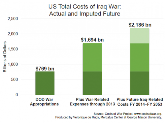 Cost of War 3 small